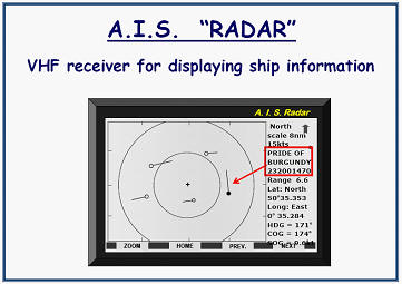 A.I.S. VHF (radar) display image